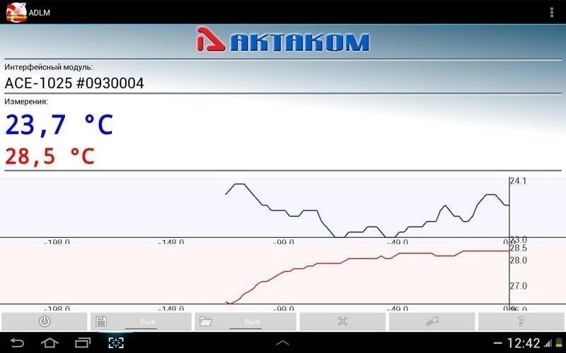 ADLM-A Aktakom Data Logger Monitor Программное обеспечение