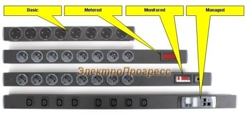 Eaton ePDU Powerware устройства распределения нагрузки для стойки, ЦОД, Дата центра