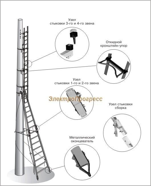 Лестница комб. стеклопластиковая изолирующая для подъема на опоры высотой 9 и 12 метров ЛКС