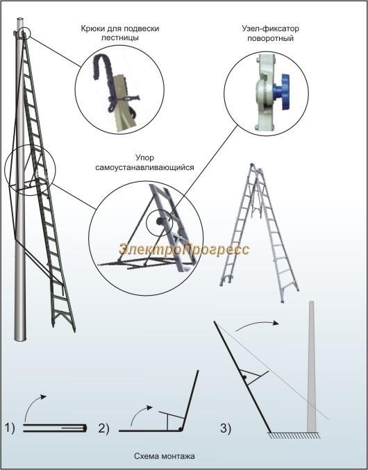 Лестница приставная наклонная стеклопластиковая изолирующая ЛПТС-7Р