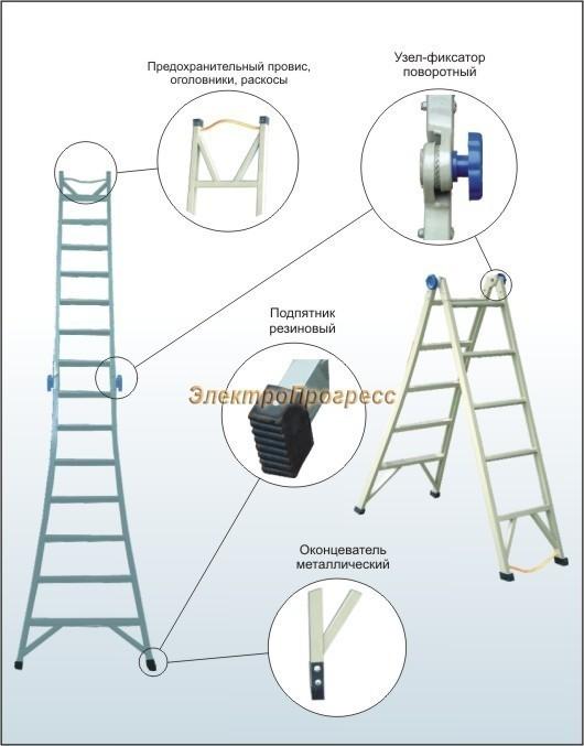 Лестницы изолирующие приставные трансформируемые в самоопорные (стремянки) ЛСПТС