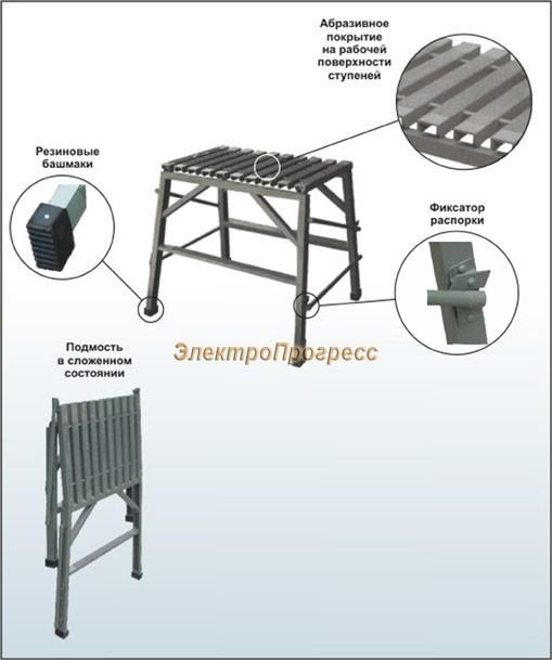 Подставка стеклопластиковая изолирующая ПСИ - 0,6