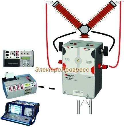 SDRM 201 / SDRM 202 Устройство измерения статического и динамического сопротивления