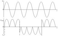 Размагничивание трансформатора и сброс энергии после измерения. В чем разница?