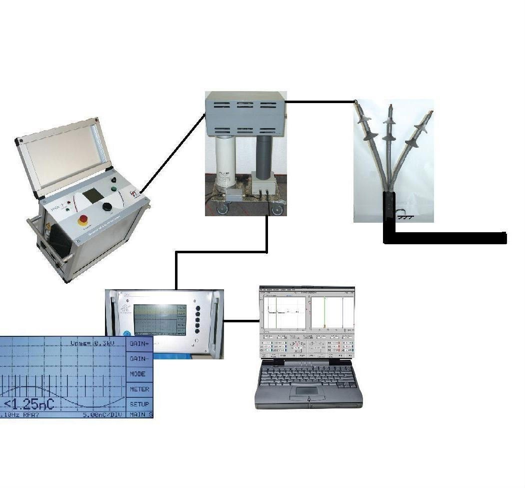 PD30 — система