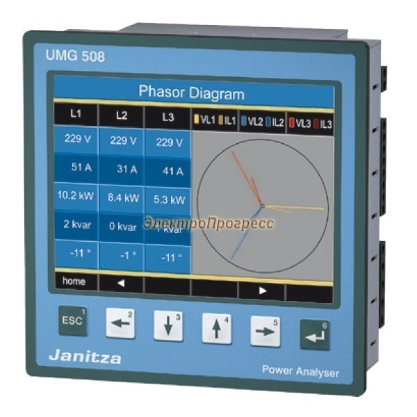 UMG 508 анализатор ПКЭ